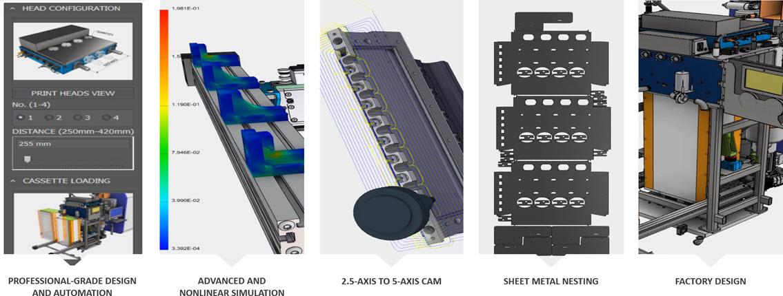 Autodesk Product Design & Manufacturing Collection Product Description