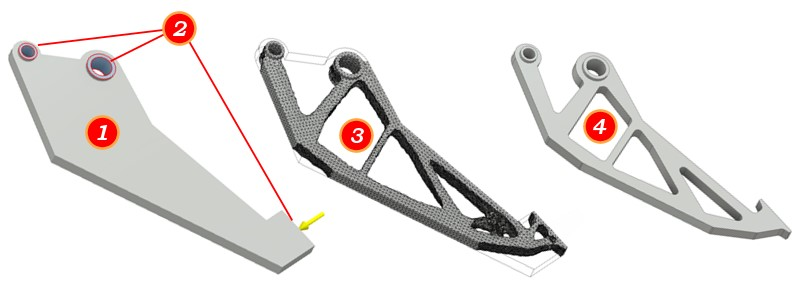 Inventor-Shape Generator