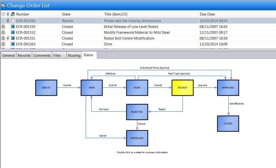 Vault-Engineering Change Order (ECO)