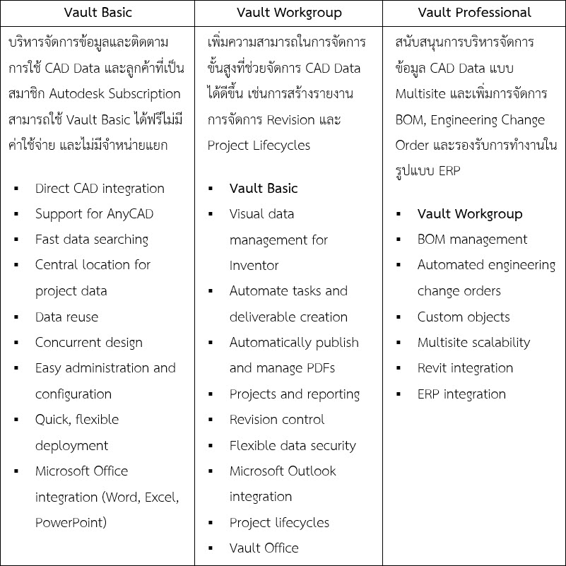 Vault-Compare