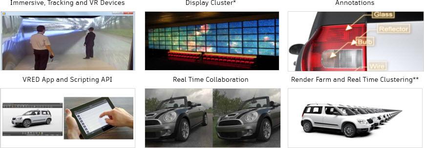 VRED-Advanced Presentation & Customization Workflows